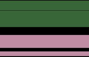 Título y descripción elimina gases - Elimina gases